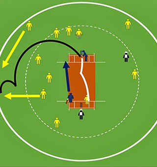 Cricket Games Basic Rules - Substitutes And Runners; Batsman Or Fielder Leaving The Field; Batsman R